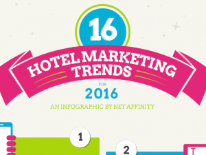 Hotel-Marketing 2016: Wichtige Erkenntnisse für 2017