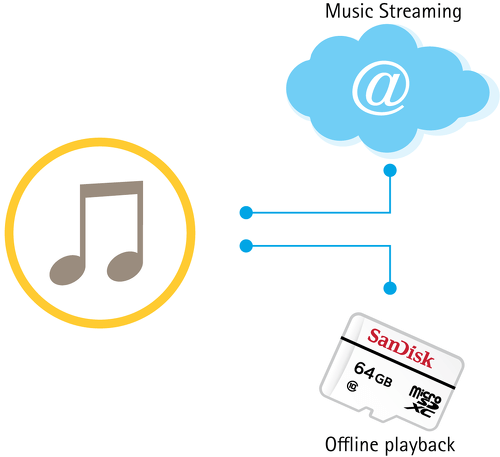 1 music streaming axis audio player
